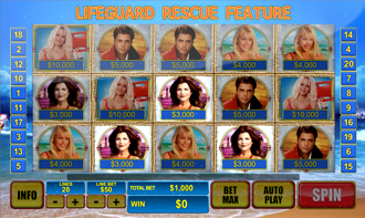 Baywatch Slots Review