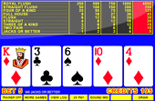 Best Online Video Poker